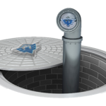CyberSecure IPS – Manhole Protection System